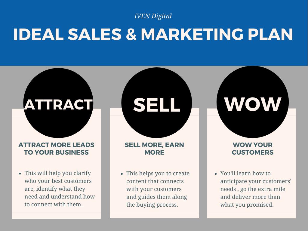 Strategic Sales and Marketing Planning