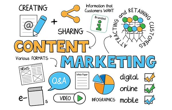 digital marketing guide: content marketing