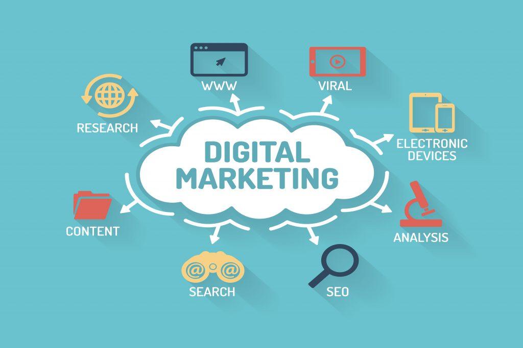 digital marketing guide: digital strategy