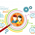 How To Clearly Define And Know Your Target Audience When Marketing Online